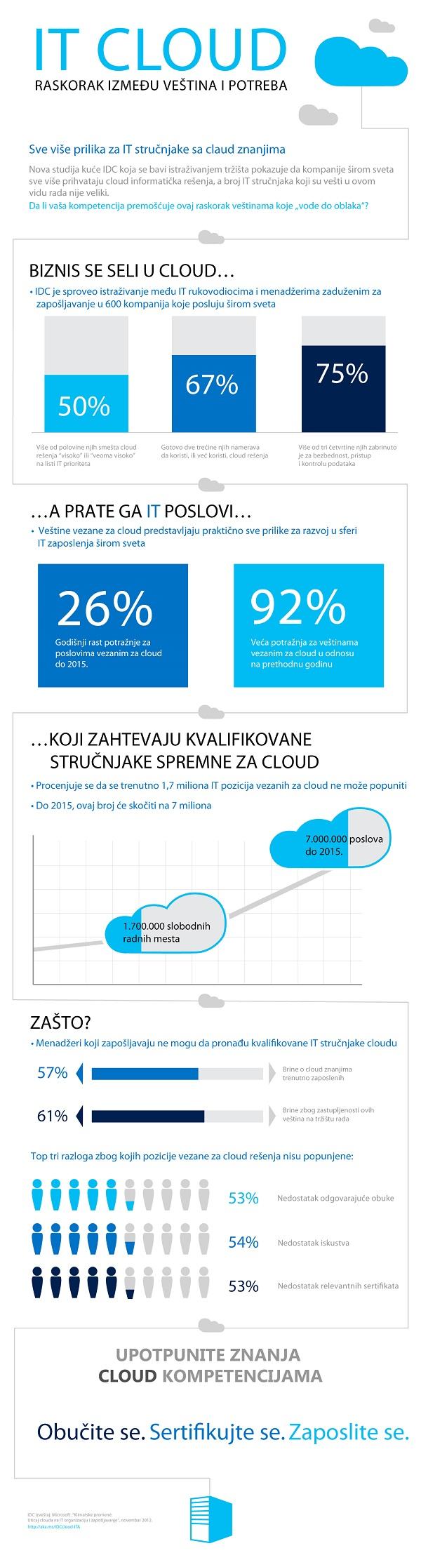 IT_Cloud_Skills_Gap_mala_.jpg