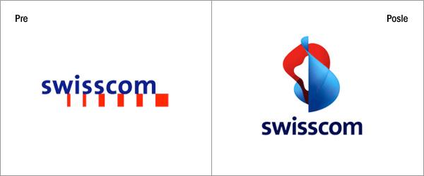 swiss com logo