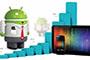 Mobilne aplikacije - milioni od rekreacije!