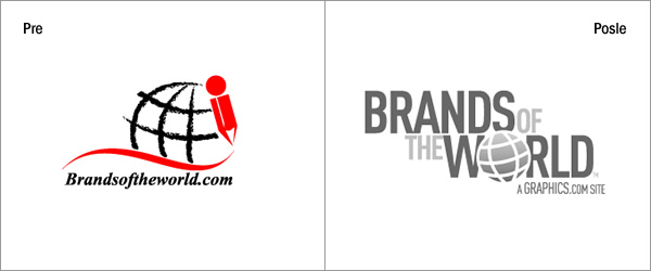brands of the world logo