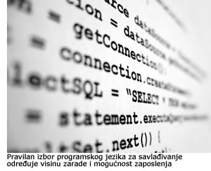 Programiranje za početnike