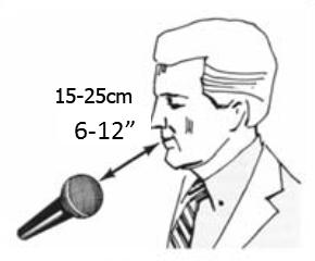 blizina mikrofona