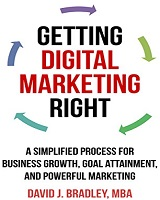 Digitalni marketing na pravi način
