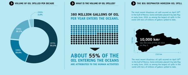 infografici