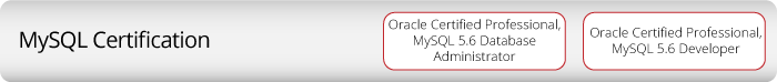 Java sertifikacija: Oracle MySQL sertifikat