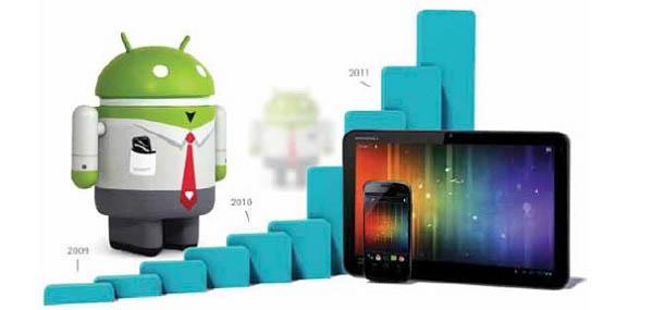 Aplikacije za mobilne uređaje