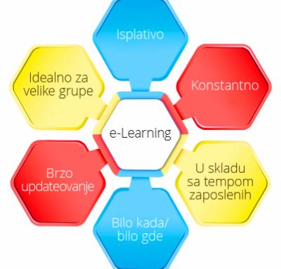 Samostalnost u organizaciji vremena za učenje