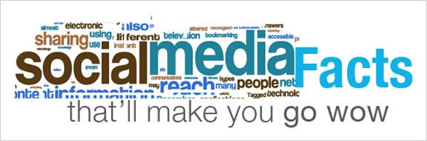 prisutnost na društvenim mrežama
