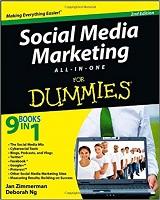 social media marketing za početnike