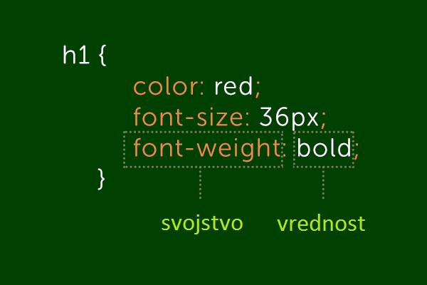 Višestruke deklaracije unutar koda