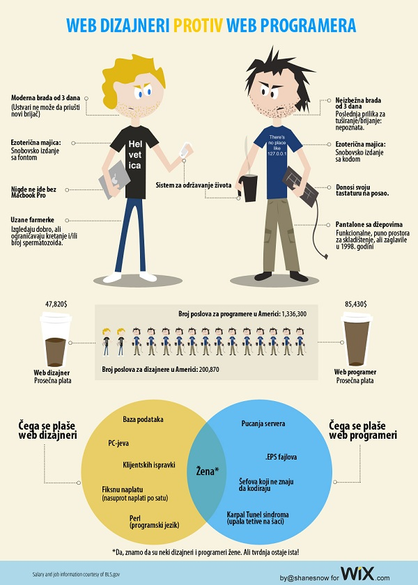 web-developers-vs-designers_.manja