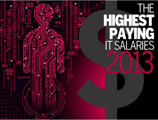 Najviše zarade u IT industriji